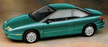 Most Popular Coupes of 1994 - 1994 Saturn S-Series