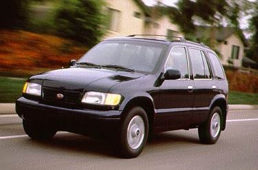 Most Popular SUVS of 1995 - 1995 Kia Sportage