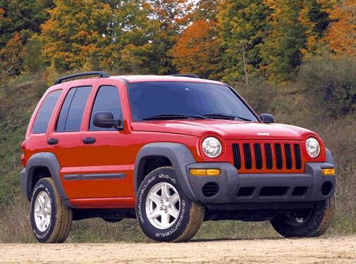 Most Popular SUVS of 2002 - 2002 Jeep Liberty