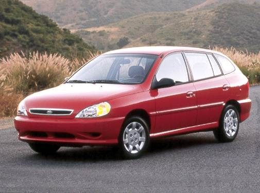 Most Fuel Efficient Wagons of 2002 - 2002 Kia Rio
