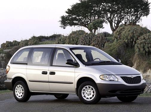 Most Fuel Efficient Van/Minivans of 2003 - 2003 Chrysler Voyager