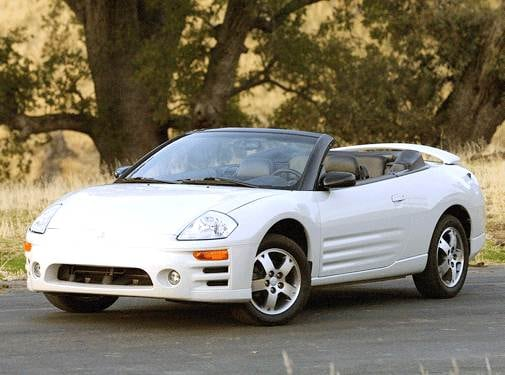 Most Fuel Efficient Convertibles of 2003 - 2003 Mitsubishi Eclipse