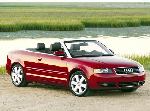 Most Popular Convertibles of 2004