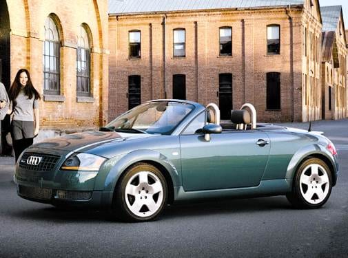 Most Fuel Efficient Convertibles of 2004 - 2004 Audi TT