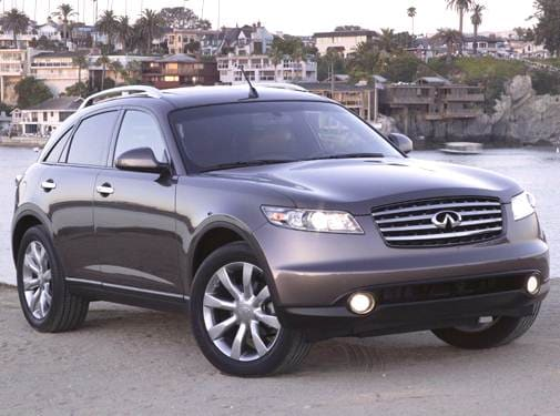 Highest Horsepower Crossovers of 2005 - 2005 INFINITI FX