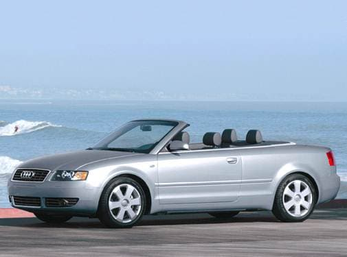 Most Fuel Efficient Convertibles of 2006 - 2006 Audi A4