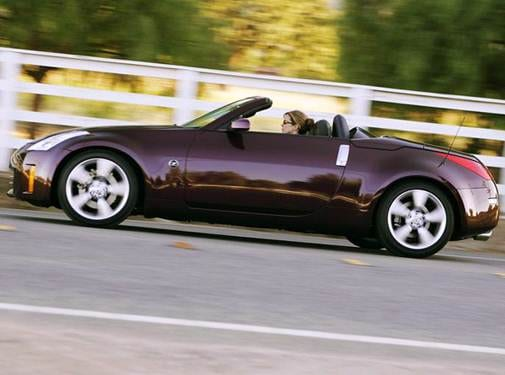 Most Popular Convertibles of 2007 - 2007 Nissan 350Z