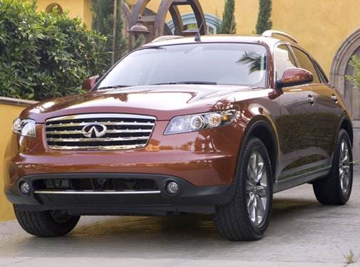 Highest Horsepower Crossovers of 2008 - 2008 INFINITI FX