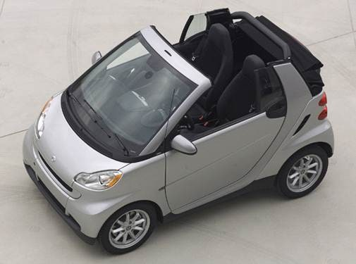 Most Fuel Efficient Convertibles of 2008 - 2008 smart fortwo