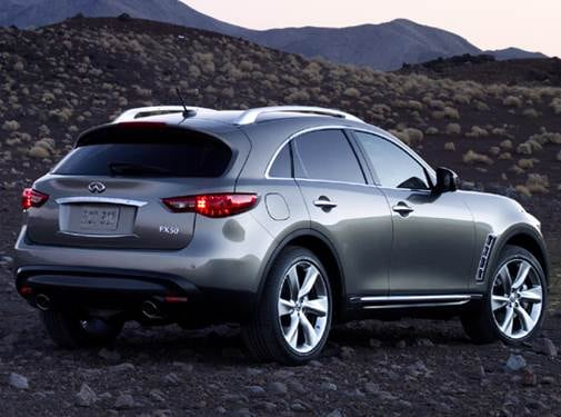 Top Consumer Rated SUVS of 2009 - 2009 INFINITI FX