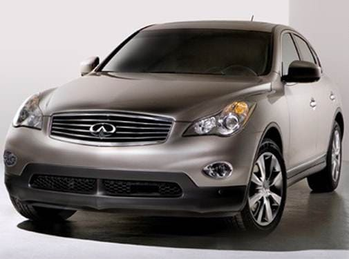 Top Consumer Rated Crossovers of 2010 - 2010 INFINITI EX
