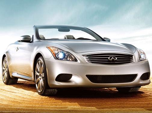 Most Popular Convertibles of 2010 - 2010 INFINITI G
