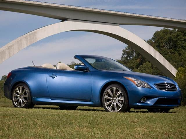 Most Popular Convertibles of 2012 - 2012 INFINITI G