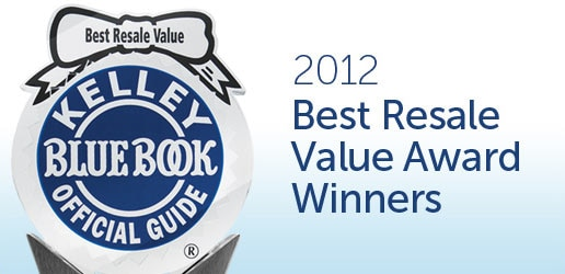 2019 Best Resale Value Awards Kelley Blue Book