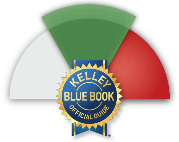 Kbb Fair Purchase Price >> About Us Kelley Blue Book