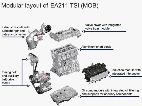 vw 1 8 tsi engine diagram vw