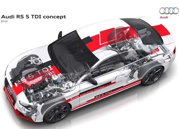 Audi 48 Volt System >> Audi Plans New 48 Volt System Kelley Blue Book
