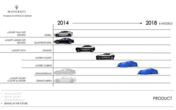 The Evolution of Luxury Automobiles