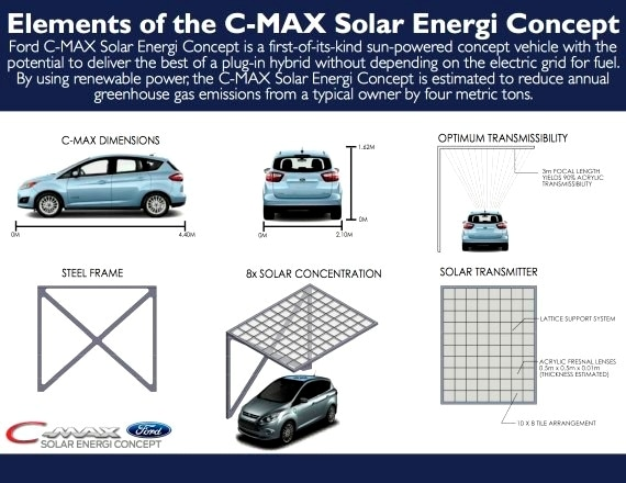 Ford C Max Solar Energi Concept To Debut At Ces Kelley Blue Book