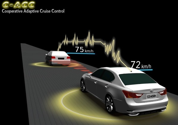 Car Kelley Blue Book >> Toyota previews new automated driver-assist systems - Kelley Blue Book