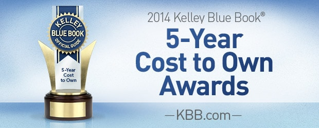 5-Year Cost to Own Awards