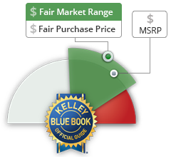 fair purchase price vs msrp