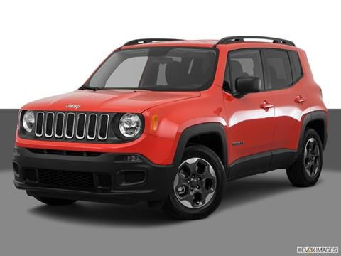 2018 Jeep Renegade: Changes, Design, Features, Price >> Jeep Renegade Pricing Ratings Reviews Kelley Blue Book