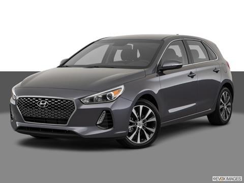 Color Options For The 2019 Hyundai Elantra