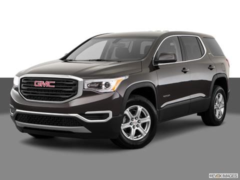 Safety Rankings Similar Vehicles 2019 Gmc Acadia