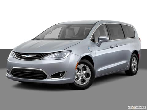 2019 Chrysler Pacifica 22 Mpg Combined