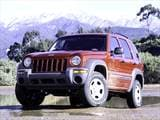 2003 Jeep Liberty Image