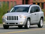 2009 Jeep Compass Image