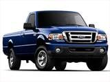 2010 Ford Ranger Regular Cab Image