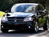 2012 Dodge Avenger  Kelley Blue Book