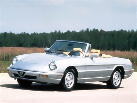 Alfa Romeo Spider Pricing Ratings Reviews Kelley Blue Book - 1993 alfa romeo spider for sale