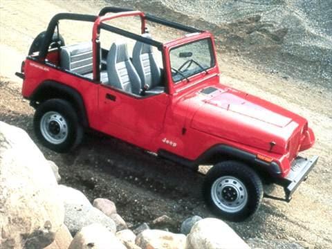 1993 Jeep Wrangler | Pricing, Ratings & Reviews | Kelley Blue Book