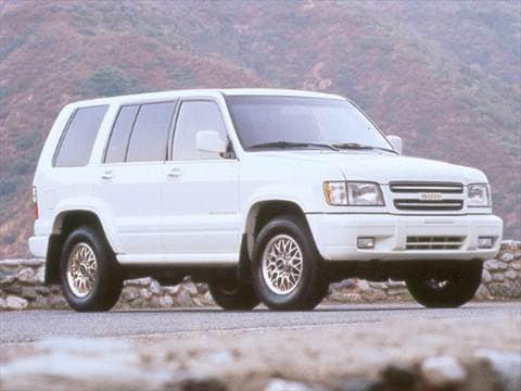 2000 isuzu trooper | pricing, ratings & reviews | kelley blue book