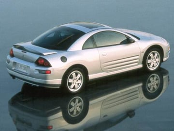 2000 Mitsubishi Eclipse | Pricing, Ratings & Reviews | Kelley Blue