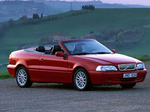 2000 Volvo C70 | Pricing, Ratings & Reviews | Kelley Blue Book