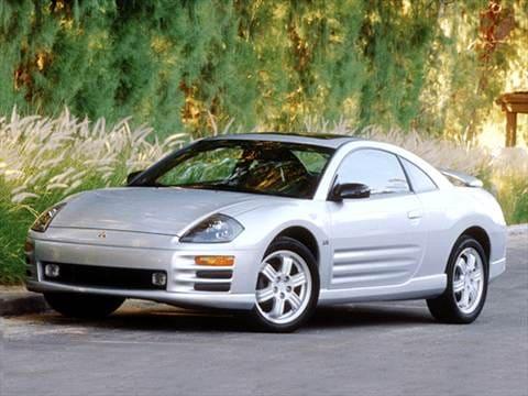 2001 Mitsubishi Eclipse | Pricing, Ratings & Reviews | Kelley Blue