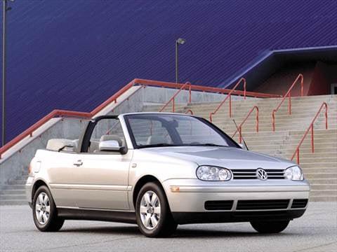 2001 Volkswagen Cabrio 22 Mpg Combined