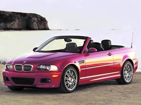 2002 bmw m3 pricing ratings reviews kelley blue book. Black Bedroom Furniture Sets. Home Design Ideas