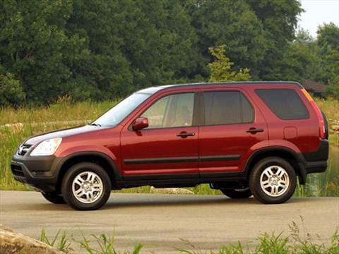 2002 Honda CR-V | Pricing, Ratings & Reviews | Kelley Blue Book