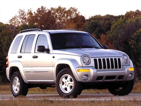 2002 jeep liberty limited edition sport utility 4d pictures and videos kelley blue book. Black Bedroom Furniture Sets. Home Design Ideas
