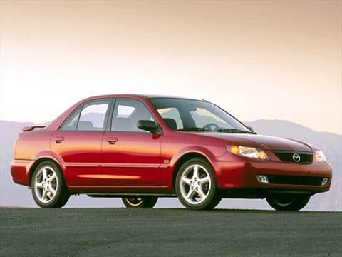2002 Mazda Protege | Pricing, Ratings & Reviews | Kelley Blue Book