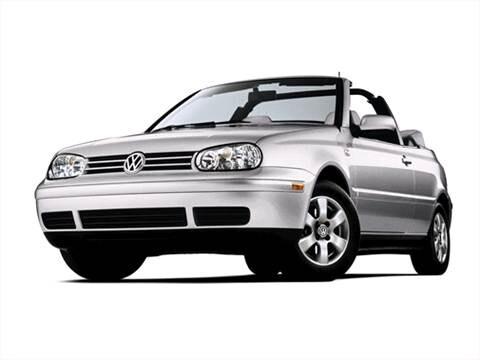 2002 Volkswagen Cabrio 23 Mpg Combined