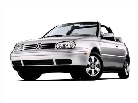 Volkswagen Cabrio | Pricing, Ratings, Reviews | Kelley Blue Book