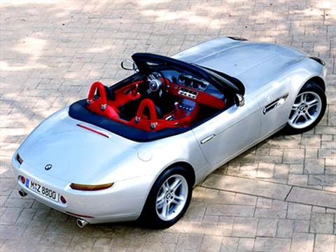 2003 Bmw Z8 Pricing Ratings Amp Reviews Kelley Blue Book