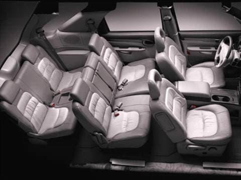 Car Insurance For Buick Randevous