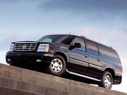 2003 Cadillac Escalade Esv Pricing Ratings Reviews Kelley